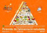nova piramide aliments