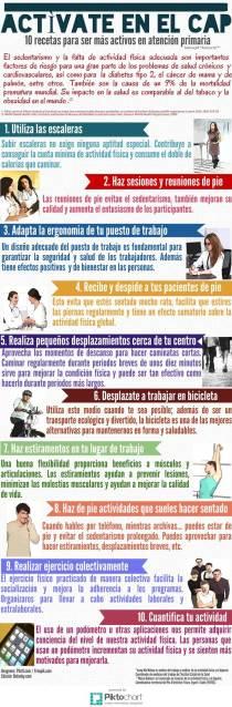 Versión en castellano.