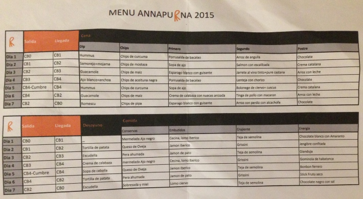 menu annapurna